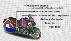 Yamaha HV-X Hybrid Motorcycle Concept